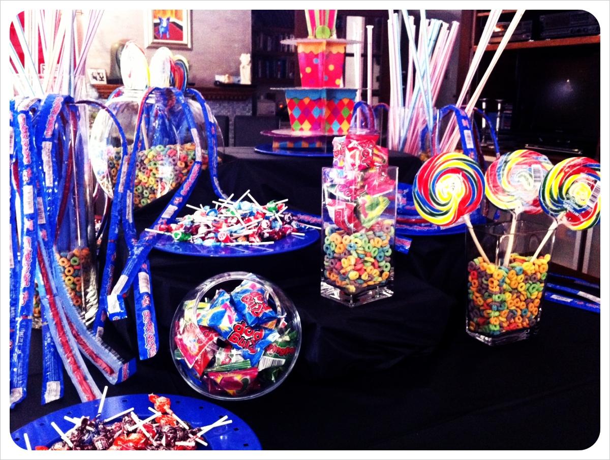 Surprise Birthday Party Ideas For Boyfriend Surprise birthday party.