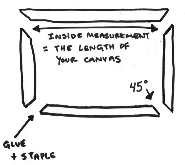 mrkate_frame-diagram